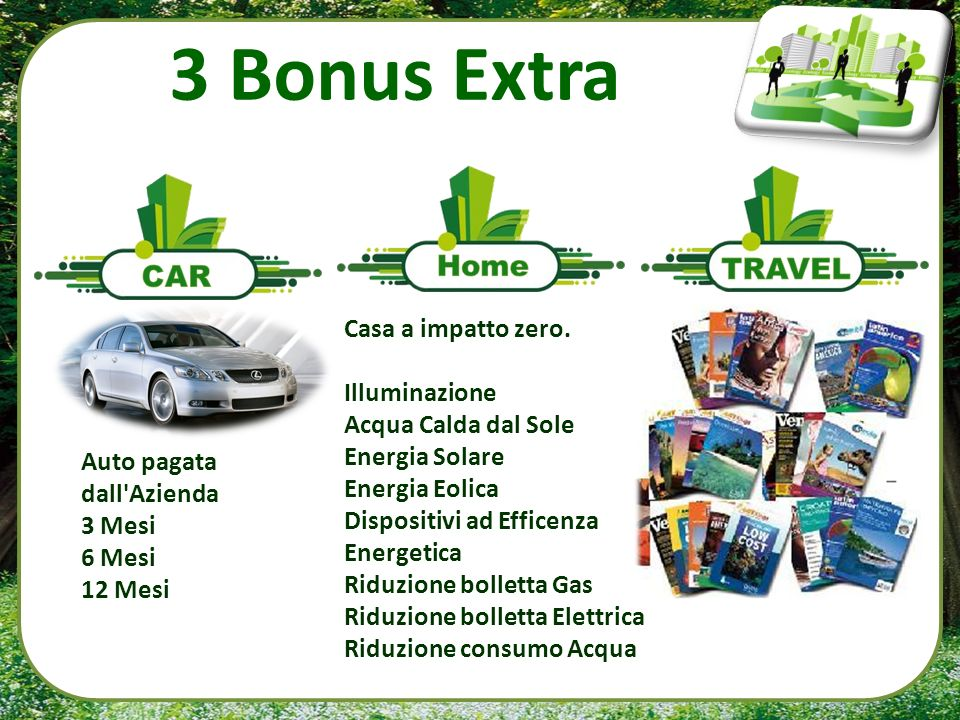 Auto pagata dall'Azienda 3 Mesi 6 Mesi 12 Mesi Casa a impatto zero. Illuminazione Acqua Calda dal Sole Energia Solare Energia Eolica Dispositivi ad Ef