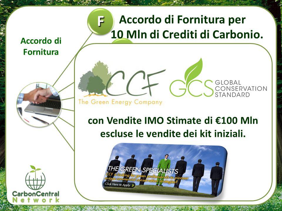 Accordo di Fornitura per 10 Mln di Crediti di Carbonio. Accordo di Fornitura con Vendite IMO Stimate di 100 Mln escluse le vendite dei kit iniziali.