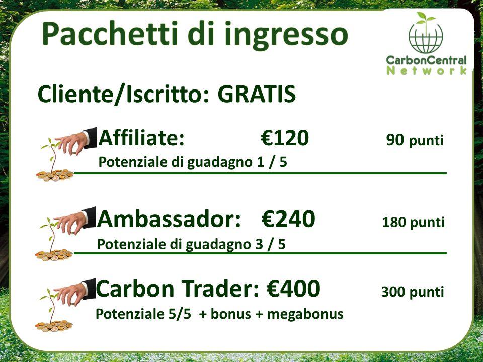 Esempio di Pacchetto Carbon Trader 25 Tonn di Compensazione Carbonio 2 Siti Web, MLM & Aziendale Secure Online Business Back Office Accesso all Asta Online Progr.