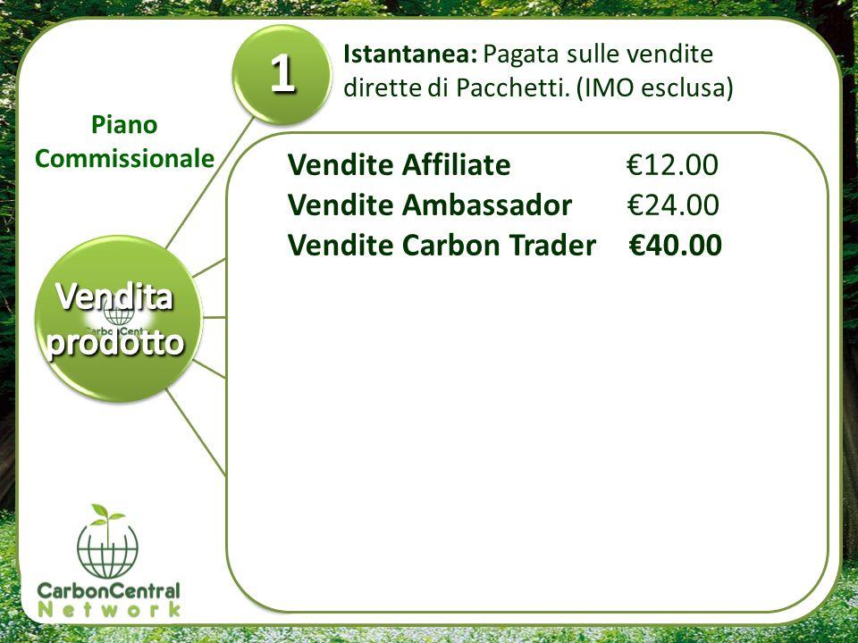 Two personal Sales to Qualify for Multi Match income Vendite di Squadra: Pagate sulle vendite di squadra globali, fino all infinito.