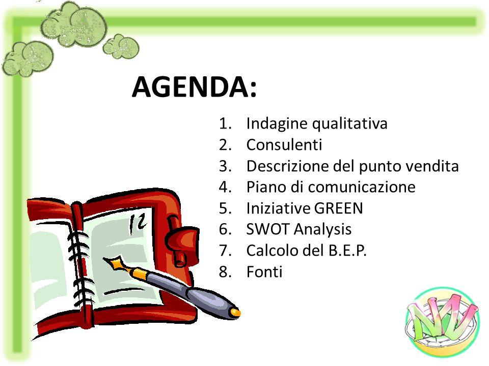 1.Indagine qualitativa 2.Consulenti 3.Descrizione del punto vendita 4.Piano di comunicazione 5.Iniziative GREEN 6.SWOT Analysis 7.Calcolo del B.E.P. 8