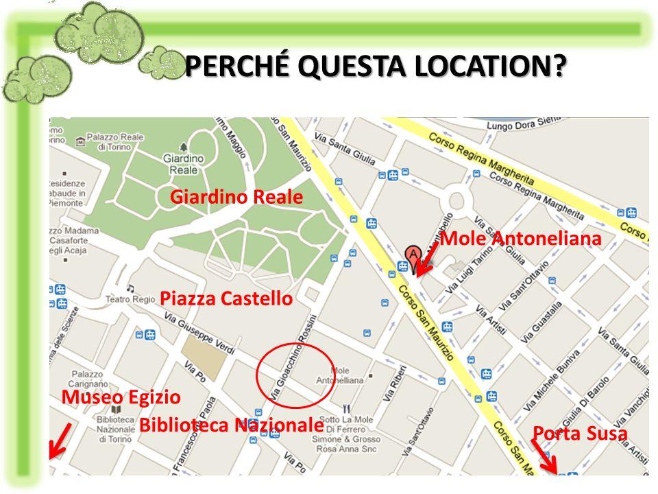 Mole Antoneliana Giardino Reale Piazza Castello Museo Egizio Biblioteca Nazionale Porta Susa PERCHÉ QUESTA LOCATION?