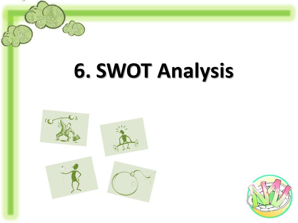 6. SWOT Analysis