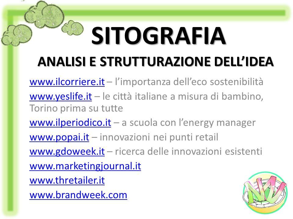 ANALISI E STRUTTURAZIONE DELLIDEA www.ilcorriere.itwww.ilcorriere.it – limportanza delleco sostenibilità www.yeslife.itwww.yeslife.it – le città itali