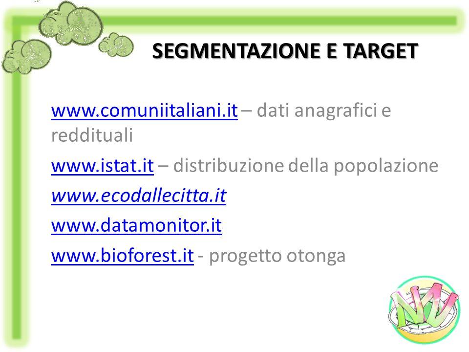 SEGMENTAZIONE E TARGET www.comuniitaliani.itwww.comuniitaliani.it – dati anagrafici e reddituali www.istat.itwww.istat.it – distribuzione della popola