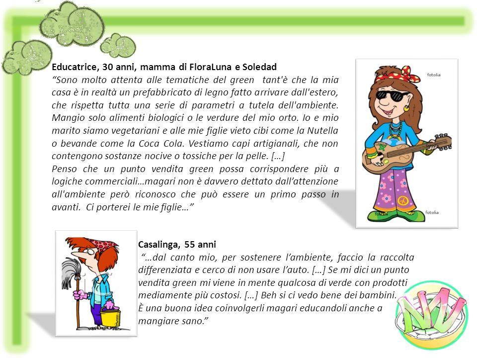 Educatrice, 30 anni, mamma di FloraLuna e Soledad Sono molto attenta alle tematiche del green tant'è che la mia casa è in realtà un prefabbricato di l