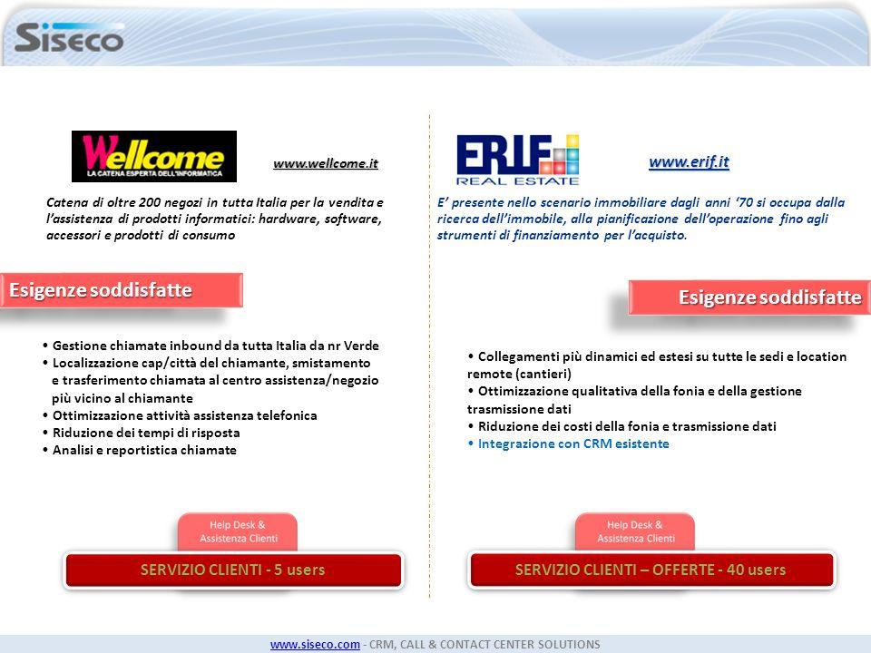 www.siseco.comwww.siseco.com - CRM, CALL & CONTACT CENTER SOLUTIONS Gestione chiamate inbound da tutta Italia da nr Verde Localizzazione cap/città del