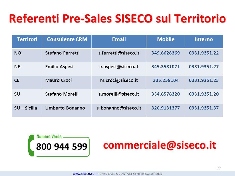 www.siseco.comwww.siseco.com - CRM, CALL & CONTACT CENTER SOLUTIONS 27 Referenti Pre-Sales SISECO sul Territorio TerritoriConsulente CRMEmailMobileInt