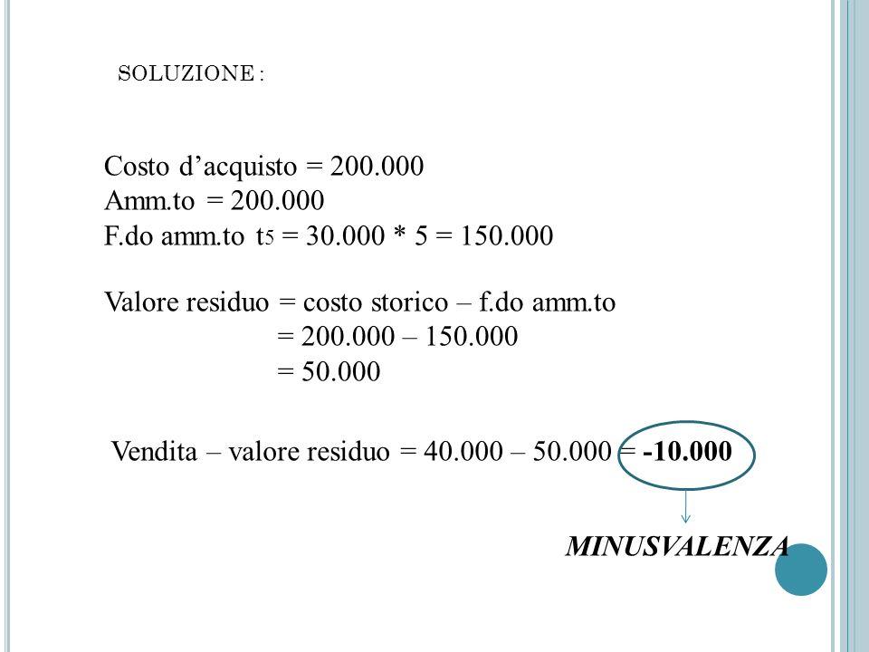 SOLUZIONE : Costo dacquisto = 200.000 Amm.to = 200.000 F.do amm.to t 5 = 30.000 * 5 = 150.000 Valore residuo = costo storico – f.do amm.to = 200.000 –