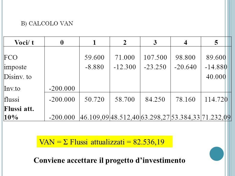 B) CALCOLO VAN Voci/ t012345 FCO 59.60071.000107.50098.80089.600 imposte -8.880-12.300-23.250-20.640-14.880 Disinv. to 40.000 Inv.to-200.000 flussi-20