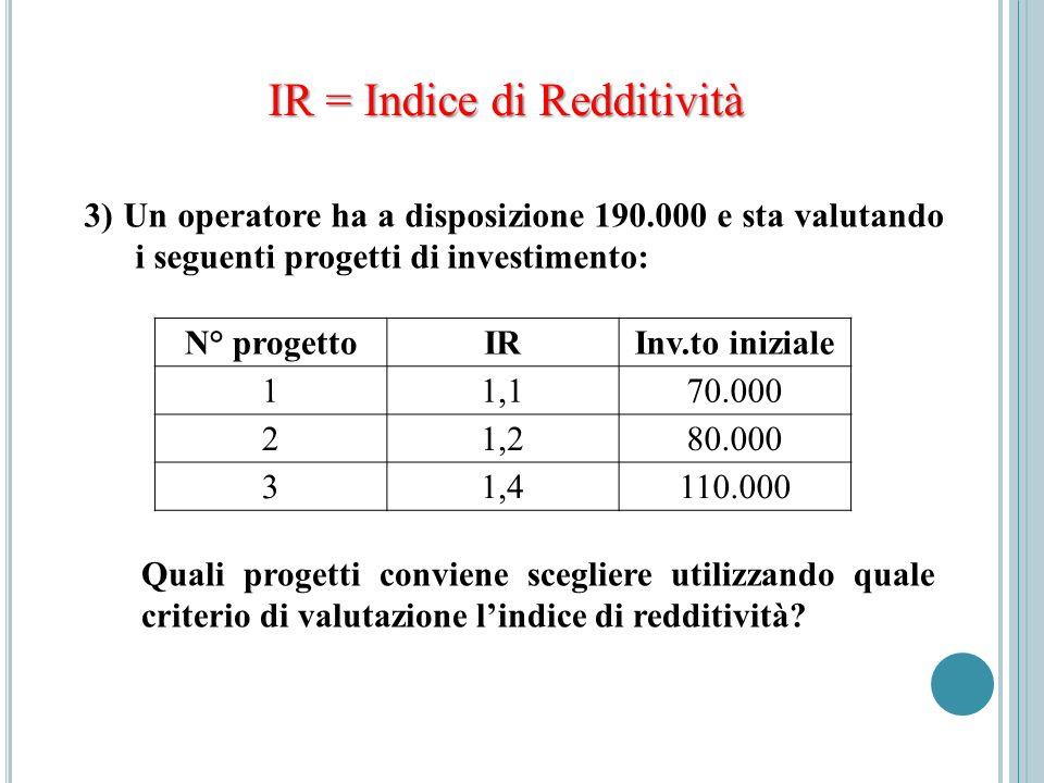 IR = Indice di Redditività 3) Un operatore ha a disposizione 190.000 e sta valutando i seguenti progetti di investimento: N° progettoIRInv.to iniziale