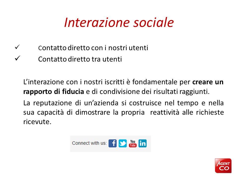 Interazione sociale C ontatto diretto con i nostri utenti Contatto diretto tra utenti Linterazione con i nostri iscritti è fondamentale per creare un