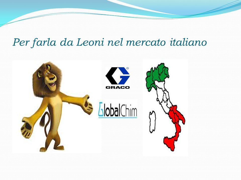 Per farla da Leoni nel mercato italiano