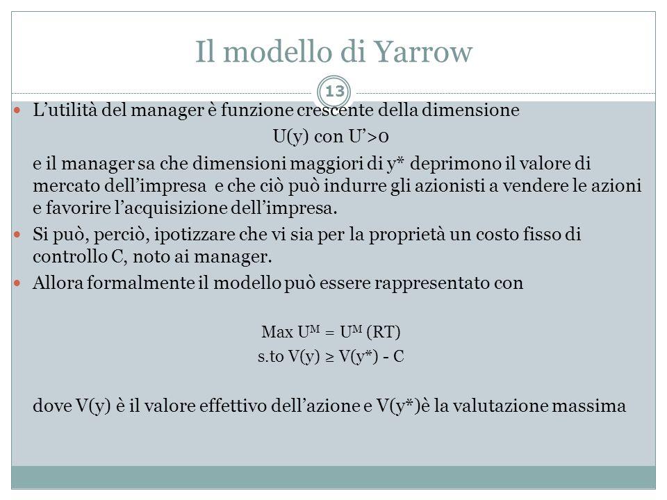 Il modello di Yarrow 13 Lutilità del manager è funzione crescente della dimensione U(y) con U>0 e il manager sa che dimensioni maggiori di y* deprimon