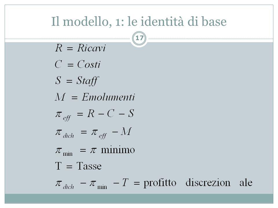 Il modello, 1: le identità di base 17