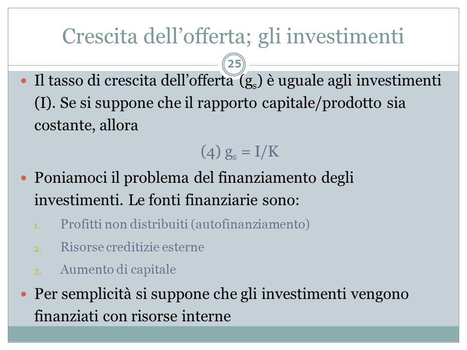 Crescita dellofferta; gli investimenti Il tasso di crescita dellofferta (g s ) è uguale agli investimenti (I). Se si suppone che il rapporto capitale/