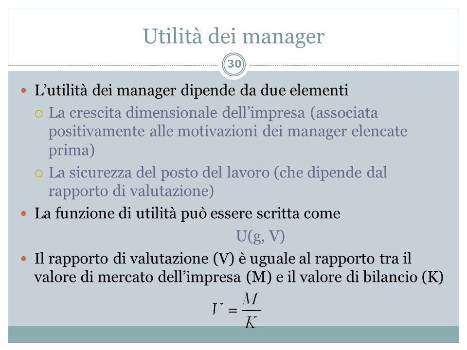Utilità dei manager Lutilità dei manager dipende da due elementi La crescita dimensionale dellimpresa (associata positivamente alle motivazioni dei ma
