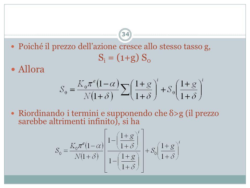 Poiché il prezzo dellazione cresce allo stesso tasso g, S i = (1+g) S 0 Allora Riordinando i termini e supponendo che δ>g (il prezzo sarebbe altriment