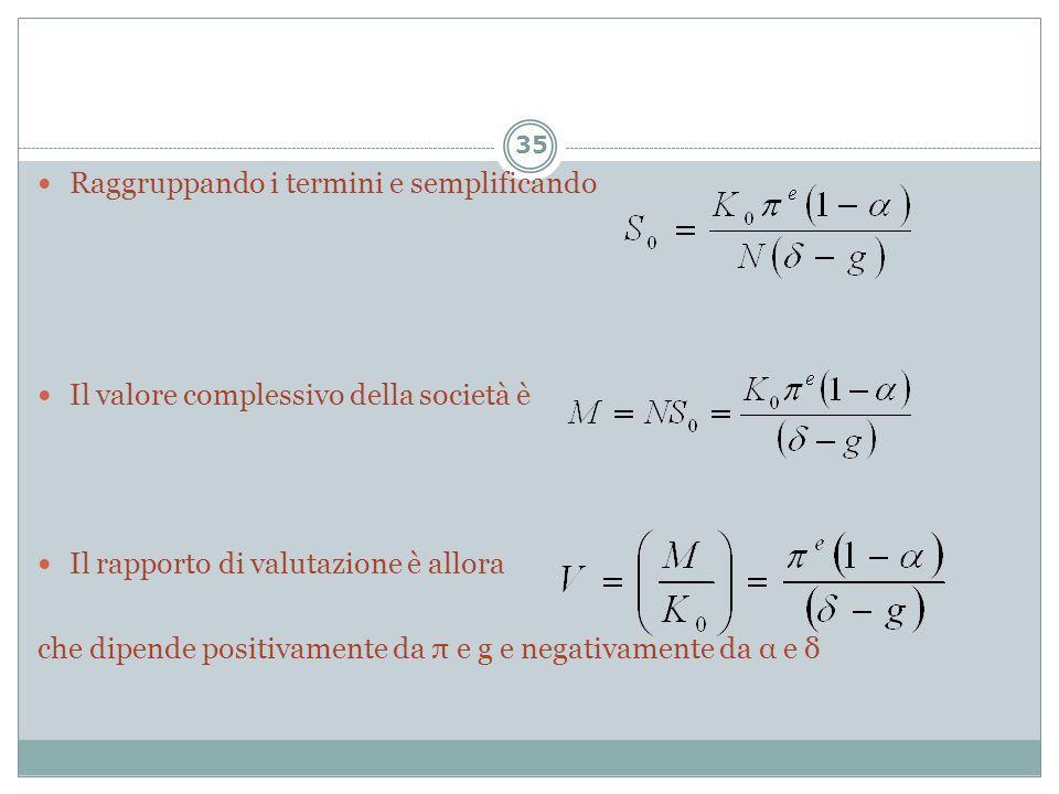 Raggruppando i termini e semplificando Il valore complessivo della società è Il rapporto di valutazione è allora che dipende positivamente da π e g e