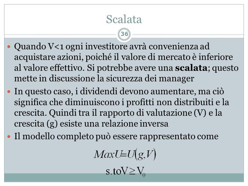 Scalata Quando V<1 ogni investitore avrà convenienza ad acquistare azioni, poiché il valore di mercato è inferiore al valore effettivo. Si potrebbe av