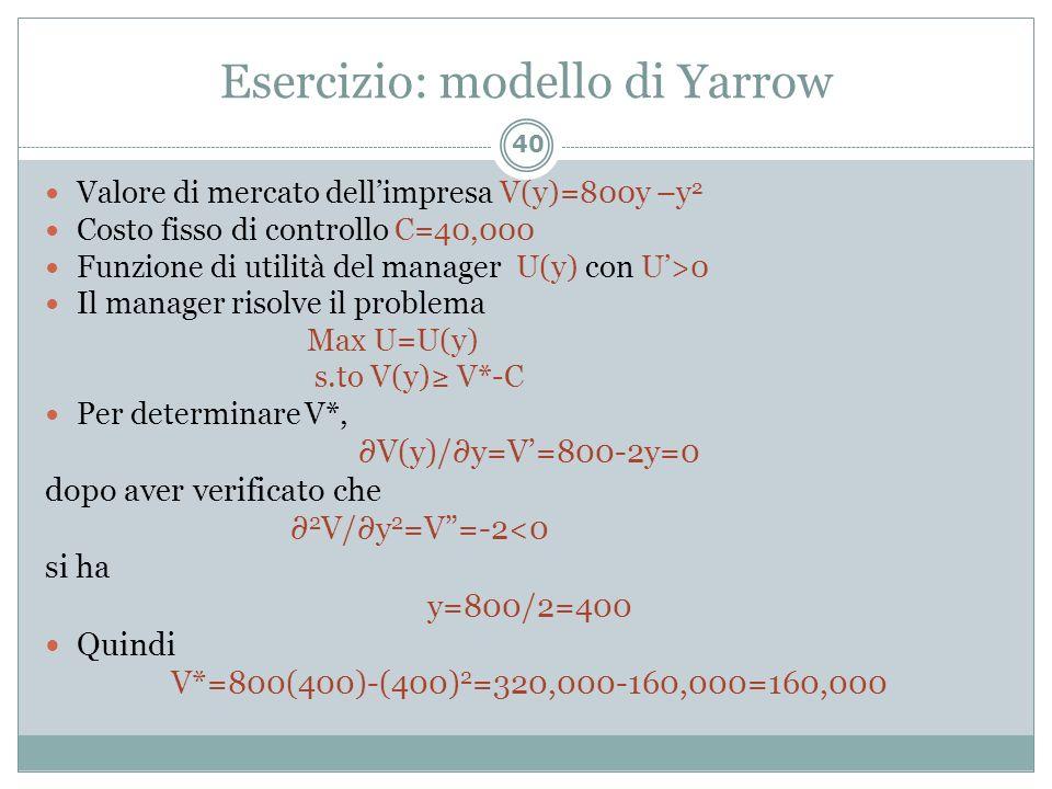 Esercizio: modello di Yarrow 40 Valore di mercato dellimpresa V(y)=800y –y 2 Costo fisso di controllo C=40,000 Funzione di utilità del manager U(y) co