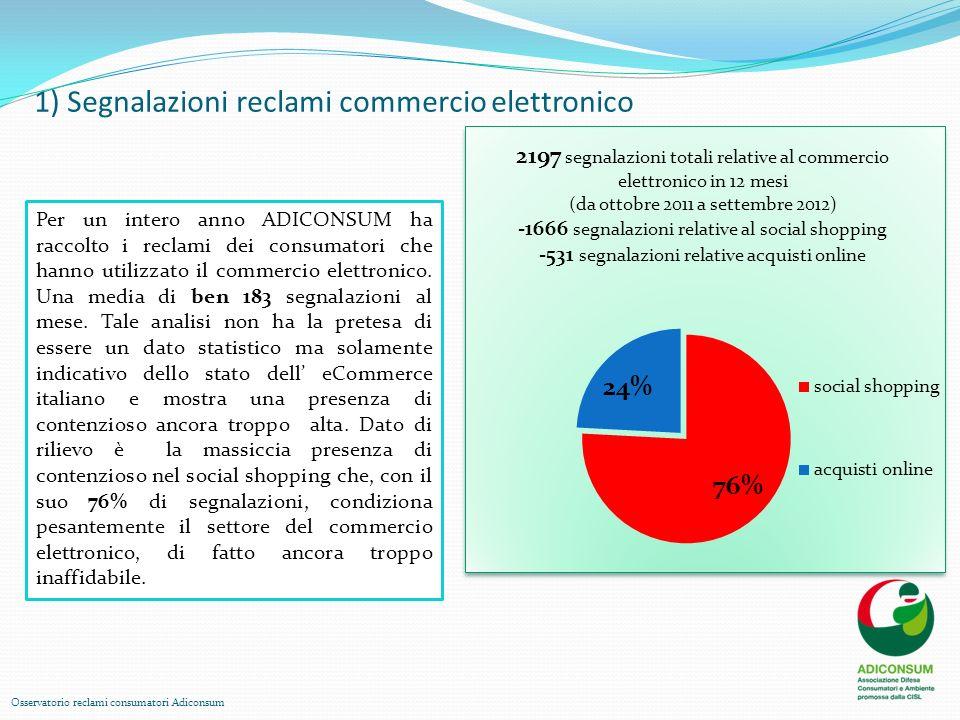 1) Segnalazioni reclami commercio elettronico Per un intero anno ADICONSUM ha raccolto i reclami dei consumatori che hanno utilizzato il commercio elettronico.