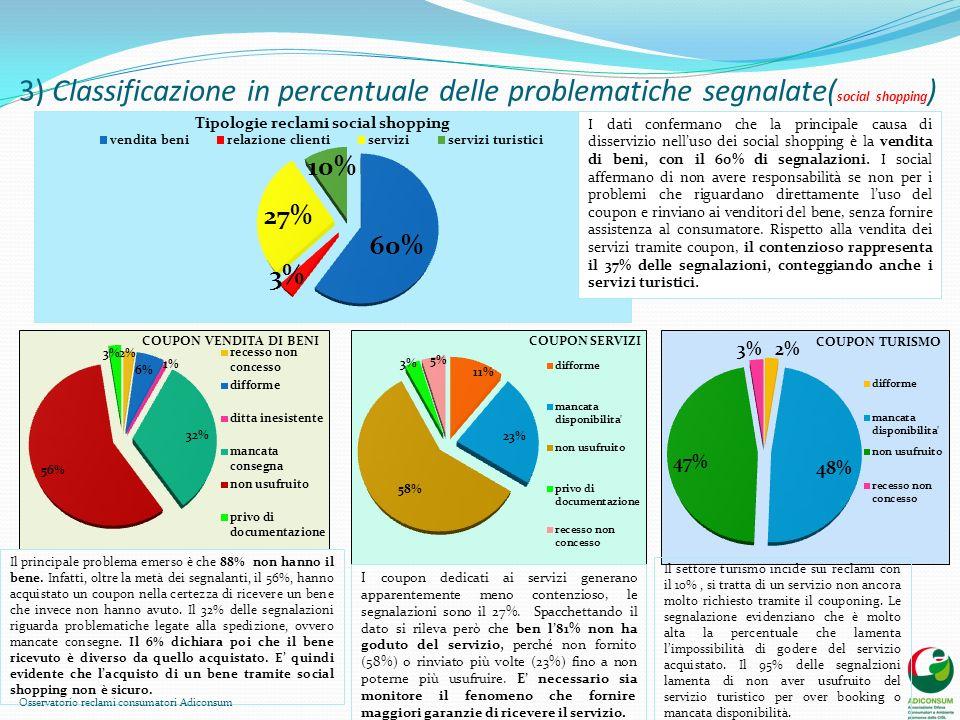 3) Classificazione in percentuale delle problematiche segnalate( social shopping ) Il principale problema emerso è che 88% non hanno il bene. Infatti,