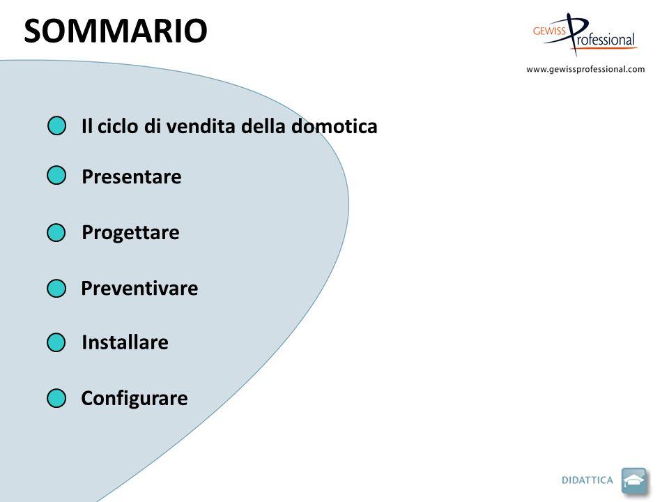 Il ciclo di vendita della domotica Progettare Presentare Preventivare Installare Configurare SOMMARIO