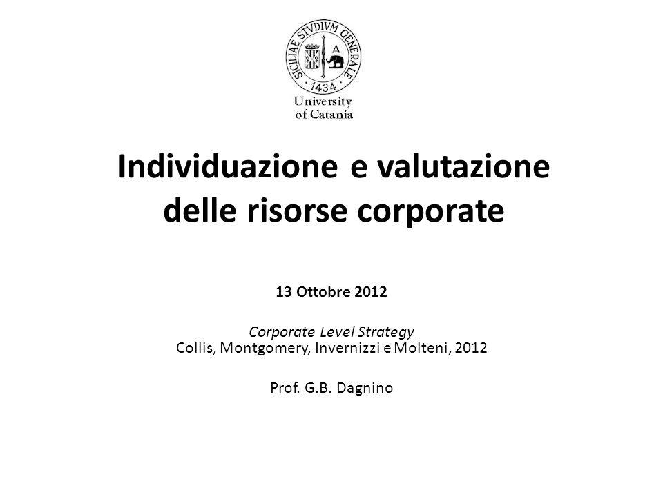 Contenuto 1.Modello di riferimento 2.Domande chiave 3.Fondamenti concettuali: resource based view e corporate strategy 4.Classificazione delle risorse 5.Misurazione vs.