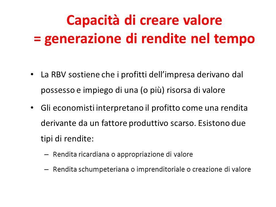 Capacità di creare valore = generazione di rendite nel tempo La RBV sostiene che i profitti dellimpresa derivano dal possesso e impiego di una (o più)