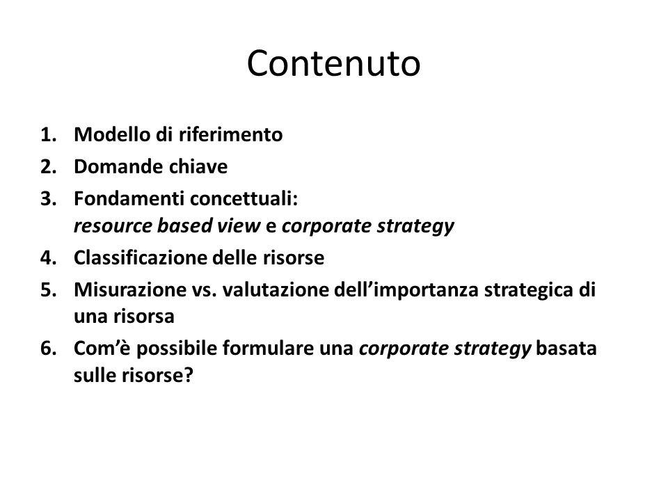 Contenuto 1.Modello di riferimento 2.Domande chiave 3.Fondamenti concettuali: resource based view e corporate strategy 4.Classificazione delle risorse