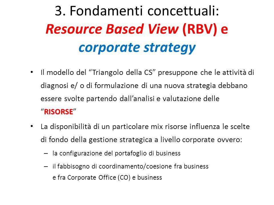 3. Fondamenti concettuali: Resource Based View (RBV) e corporate strategy RISORSE Il modello del Triangolo della CS presuppone che le attività di diag