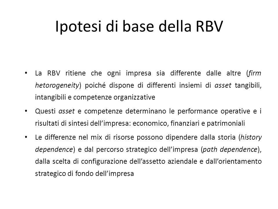 Ipotesi di base della RBV La RBV ritiene che ogni impresa sia differente dalle altre (firm hetorogeneity) poiché dispone di differenti insiemi di asse