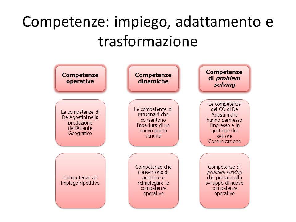 Competenze: impiego, adattamento e trasformazione Competenze operative Competenze dinamiche Competenze di problem solving Le competenze di De Agostini