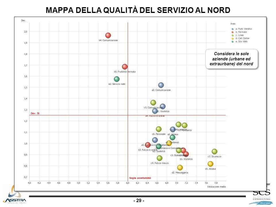 - 29 - MAPPA DELLA QUALITÀ DEL SERVIZIO AL NORD Considera le sole aziende (urbane ed extraurbane) del nord