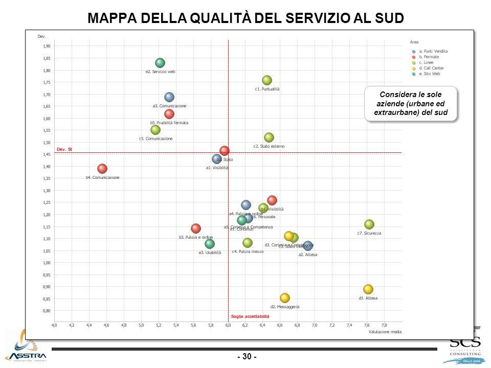 - 30 - MAPPA DELLA QUALITÀ DEL SERVIZIO AL SUD Considera le sole aziende (urbane ed extraurbane) del sud