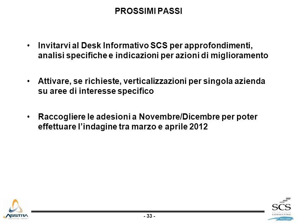 - 33 - PROSSIMI PASSI Invitarvi al Desk Informativo SCS per approfondimenti, analisi specifiche e indicazioni per azioni di miglioramento Attivare, se