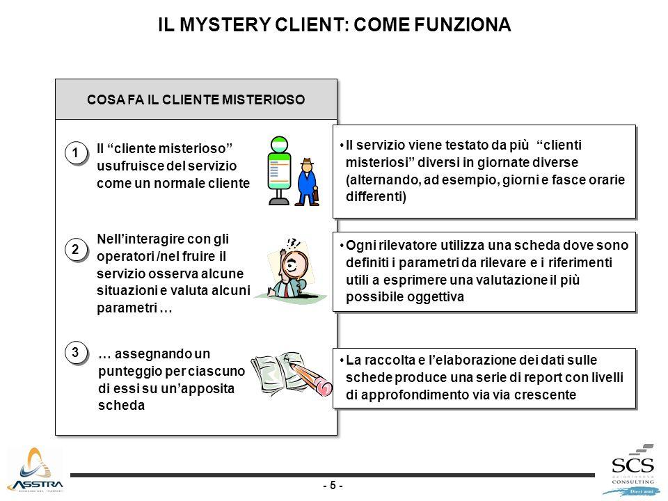 - 5 - COSA FA IL CLIENTE MISTERIOSO Il cliente misterioso usufruisce del servizio come un normale cliente Nellinteragire con gli operatori /nel fruire