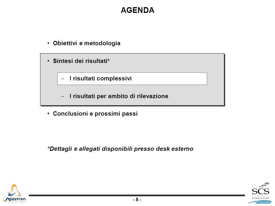 - 8 - AGENDA Obiettivi e metodologia Sintesi dei risultati* I risultati complessivi I risultati per ambito di rilevazione Conclusioni e prossimi passi *Dettagli e allegati disponibili presso desk esterno