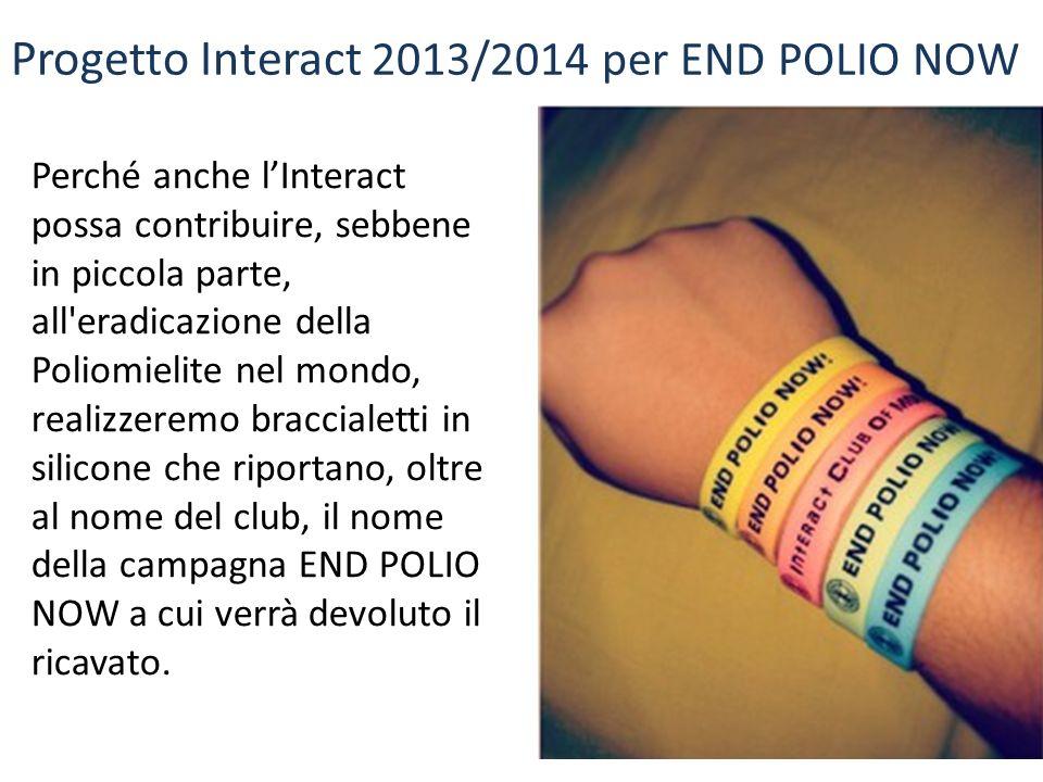 Perché anche lInteract possa contribuire, sebbene in piccola parte, all eradicazione della Poliomielite nel mondo, realizzeremo braccialetti in silicone che riportano, oltre al nome del club, il nome della campagna END POLIO NOW a cui verrà devoluto il ricavato.