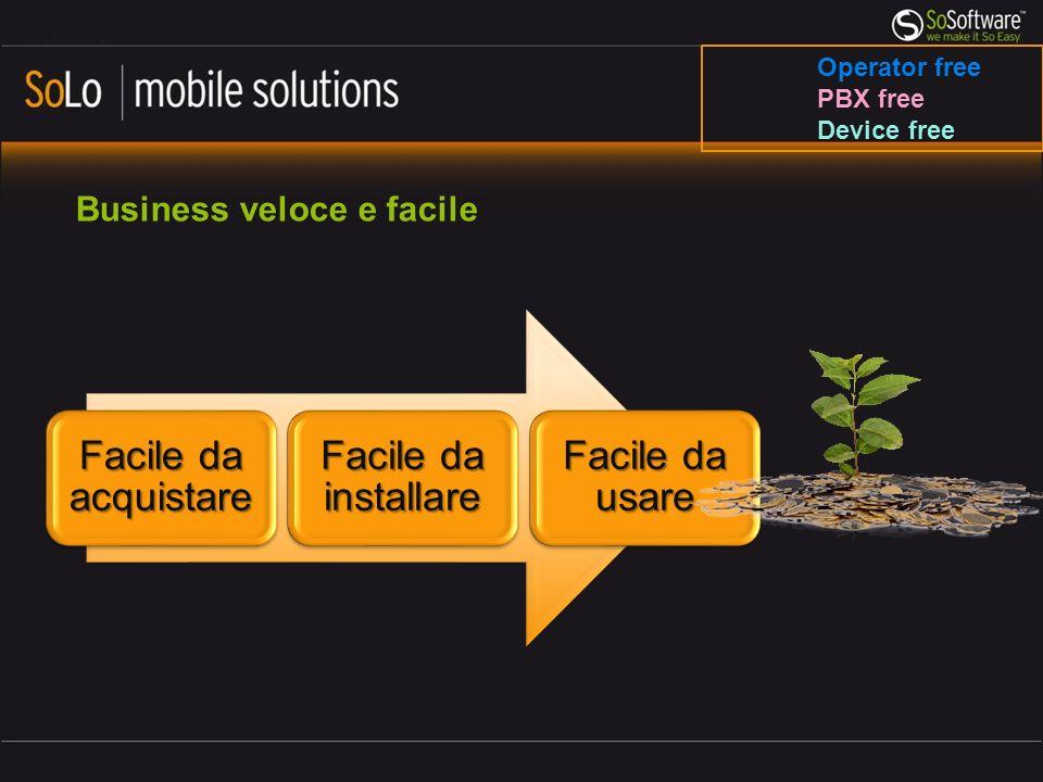 Business veloce e facile Facile da acquistare Facile da installare Facile da usare Operator free PBX free Device free