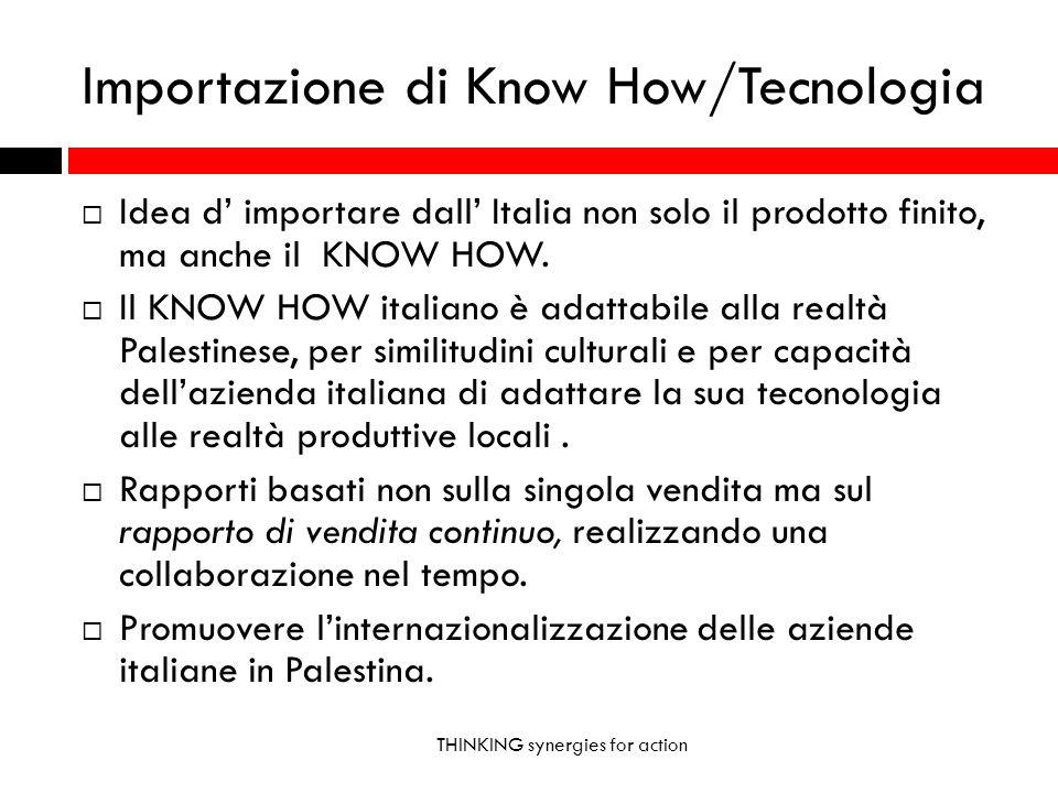 Importazione di Know How/Tecnologia THINKING synergies for action Idea d importare dall Italia non solo il prodotto finito, ma anche il KNOW HOW. Il K