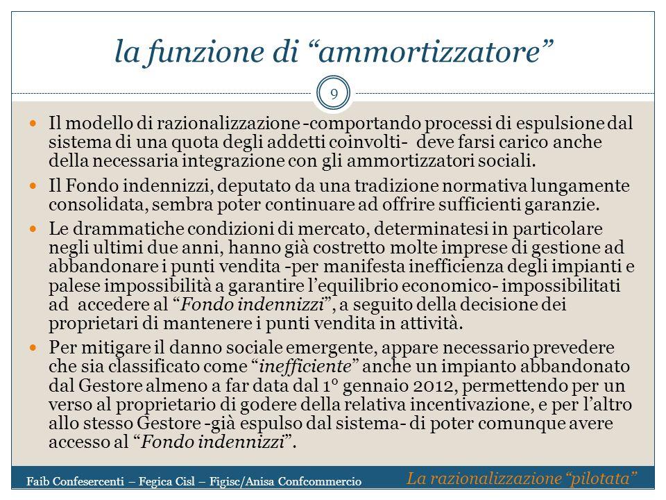 la funzione di ammortizzatore 9 Il modello di razionalizzazione -comportando processi di espulsione dal sistema di una quota degli addetti coinvolti- deve farsi carico anche della necessaria integrazione con gli ammortizzatori sociali.