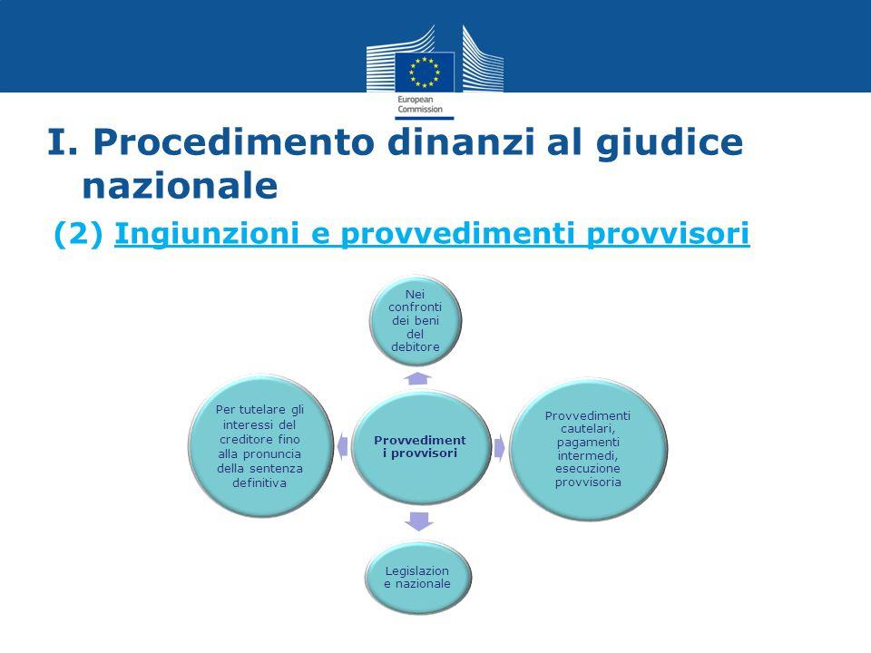 I. Procedimento dinanzi al giudice nazionale (2) Ingiunzioni e provvedimenti provvisori Provvediment i provvisori Nei confronti dei beni del debitore