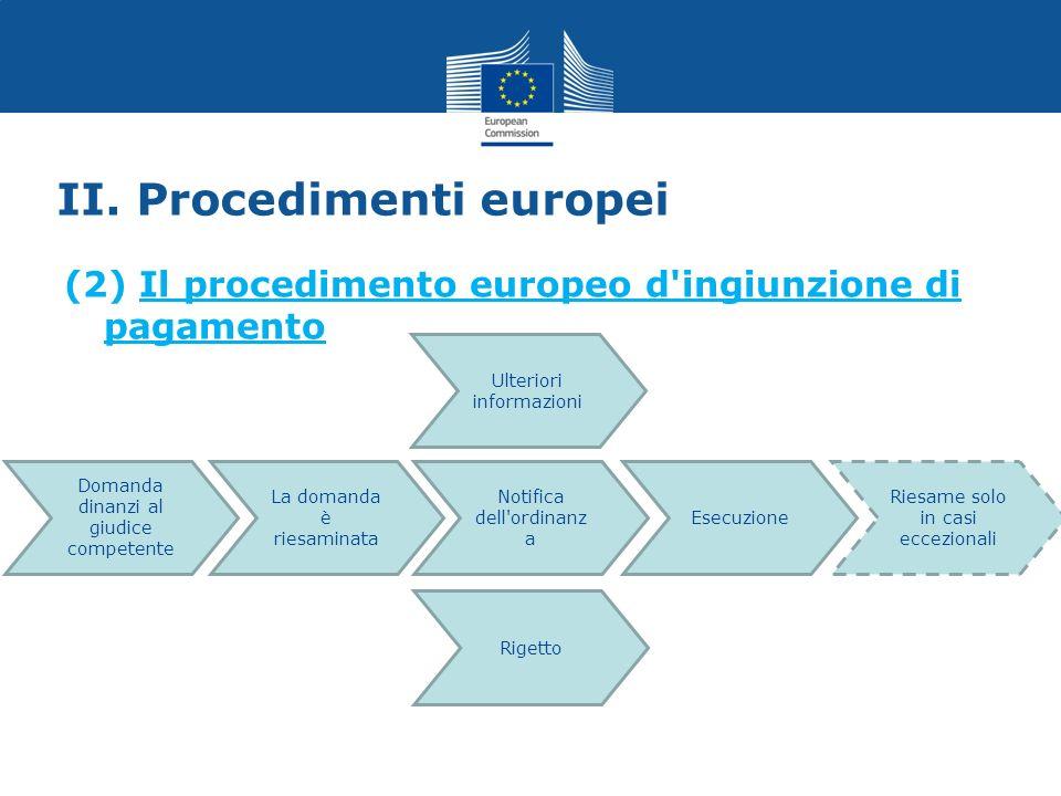 II. Procedimenti europei (2) Il procedimento europeo d'ingiunzione di pagamento Domanda dinanzi al giudice competente La domanda è riesaminata Notific