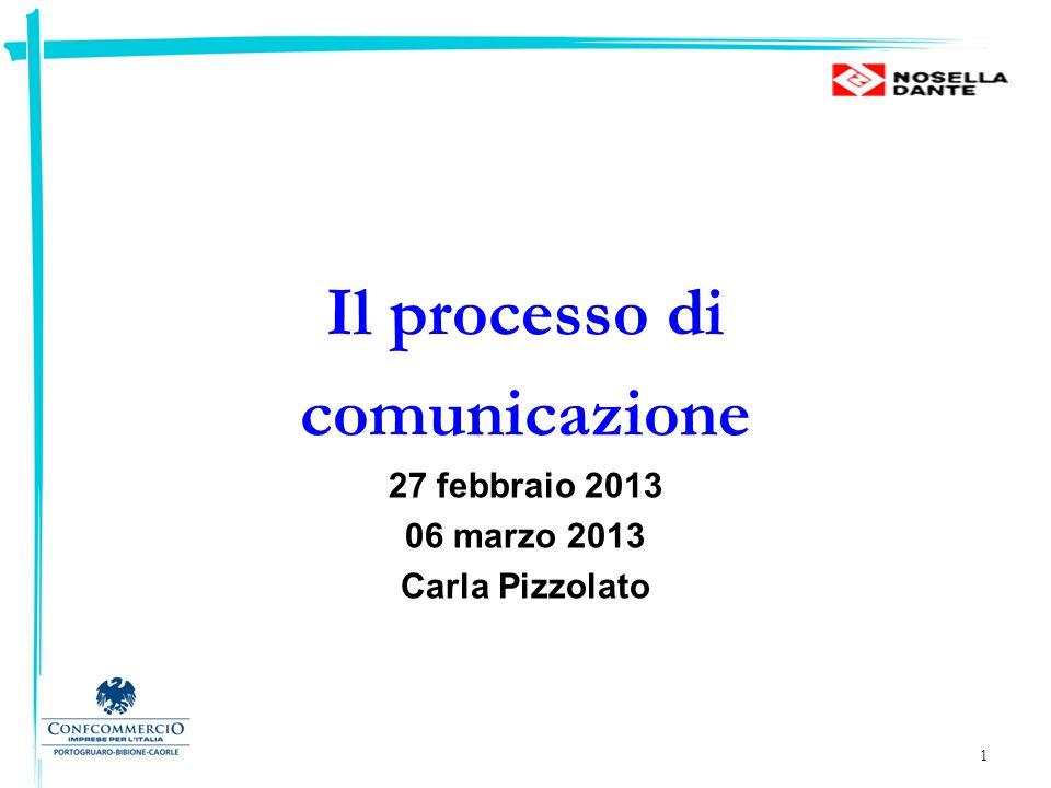 Il processo di comunicazione 27 febbraio 2013 06 marzo 2013 Carla Pizzolato 1