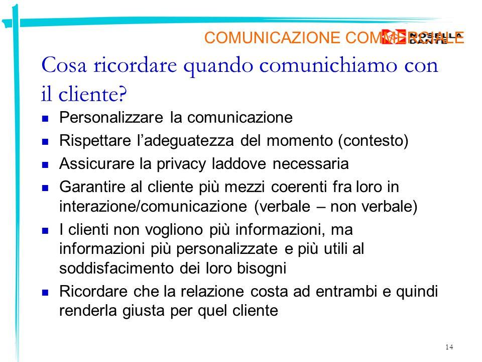 14 COMUNICAZIONE COMMERCIALE Cosa ricordare quando comunichiamo con il cliente? Personalizzare la comunicazione Rispettare ladeguatezza del momento (c