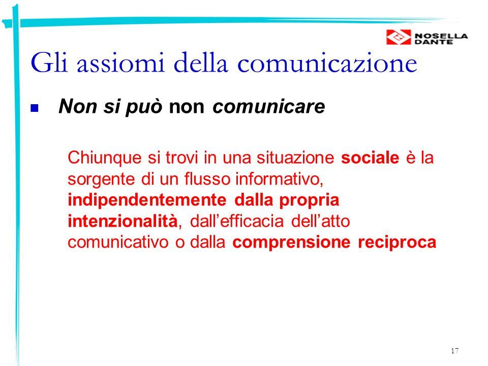 17 Gli assiomi della comunicazione Non si può non comunicare Chiunque si trovi in una situazione sociale è la sorgente di un flusso informativo, indip