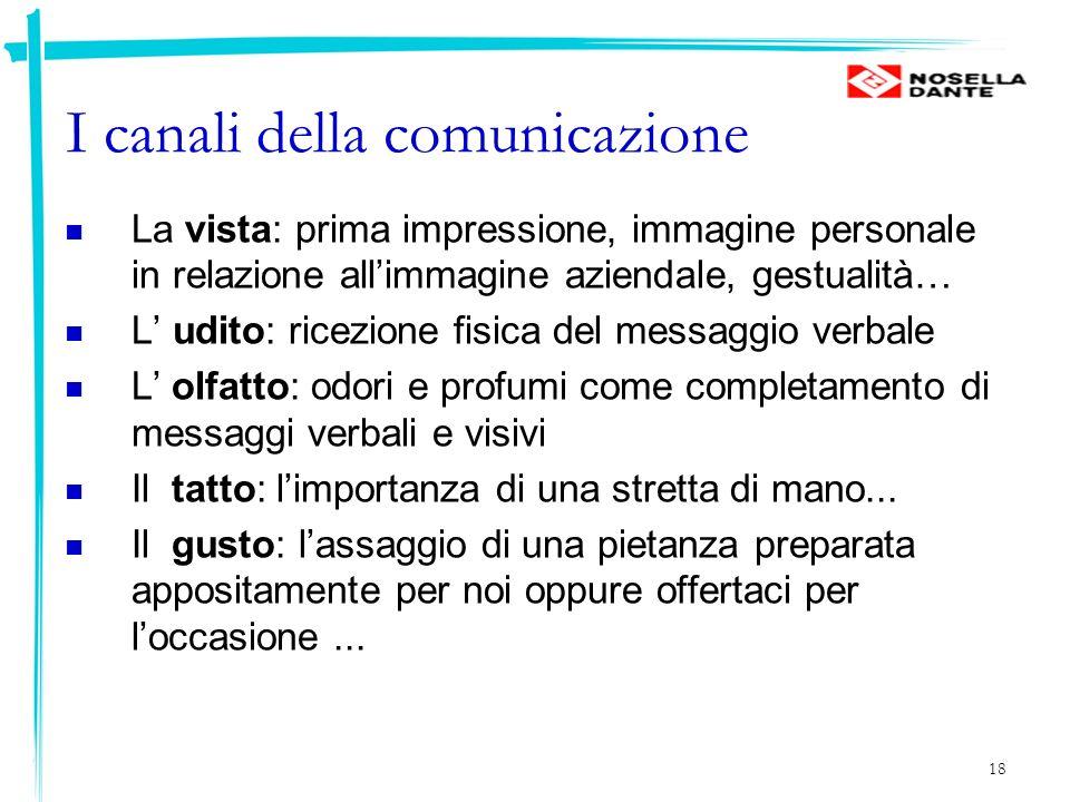 18 I canali della comunicazione La vista: prima impressione, immagine personale in relazione allimmagine aziendale, gestualità… L udito: ricezione fis