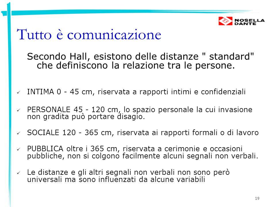 19 Tutto è comunicazione Secondo Hall, esistono delle distanze